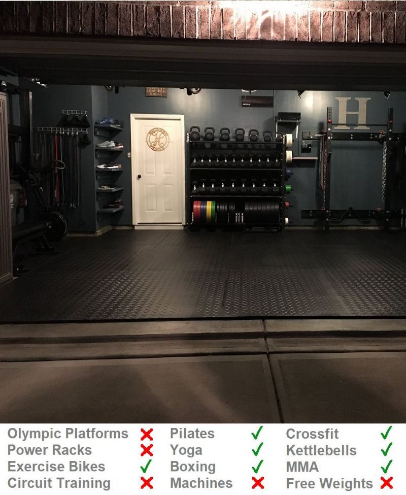 25mm Rubber Topped Lightweight Gym Mat from Gym Mats Plus